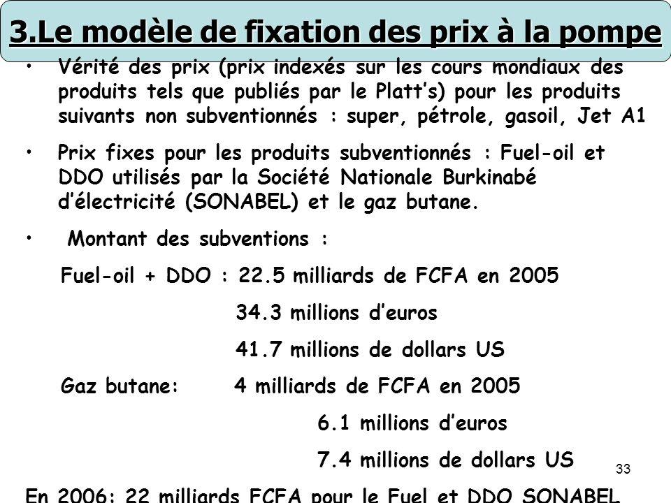 33 3.Le modèle de fixation des prix à la pompe Vérité des prix (prix indexés sur les cours mondiaux des produits tels que publiés par le Platts) pour les produits suivants non subventionnés : super, pétrole, gasoil, Jet A1 Prix fixes pour les produits subventionnés : Fuel-oil et DDO utilisés par la Société Nationale Burkinabé délectricité (SONABEL) et le gaz butane.