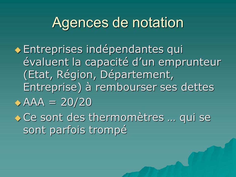 Agences de notation Entreprises indépendantes qui évaluent la capacité dun emprunteur (Etat, Région, Département, Entreprise) à rembourser ses dettes