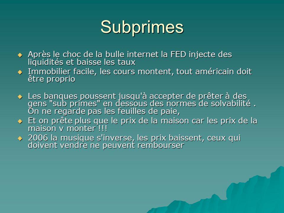 Subprimes Après le choc de la bulle internet la FED injecte des liquidités et baisse les taux Après le choc de la bulle internet la FED injecte des li