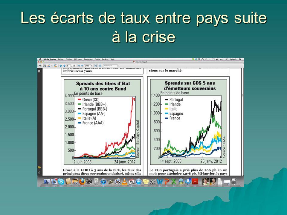 Les écarts de taux entre pays suite à la crise