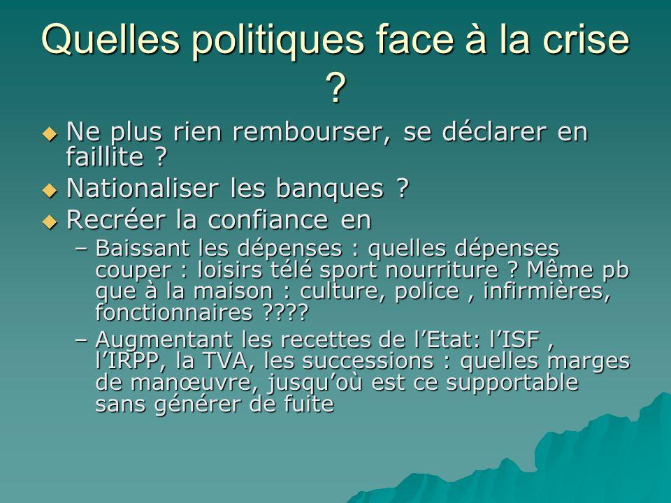 Quelles politiques face à la crise ? Ne plus rien rembourser, se déclarer en faillite ? Ne plus rien rembourser, se déclarer en faillite ? Nationalise