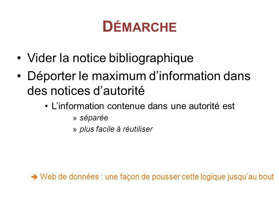 D ÉMARCHE Vider la notice bibliographique Déporter le maximum dinformation dans des notices dautorité Linformation contenue dans une autorité est »sép