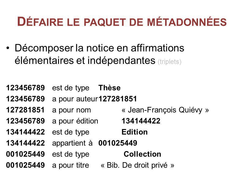 D ÉFAIRE LE PAQUET DE MÉTADONNÉES Décomposer la notice en affirmations élémentaires et indépendantes (triplets) 123456789est de type Thèse 123456789 a