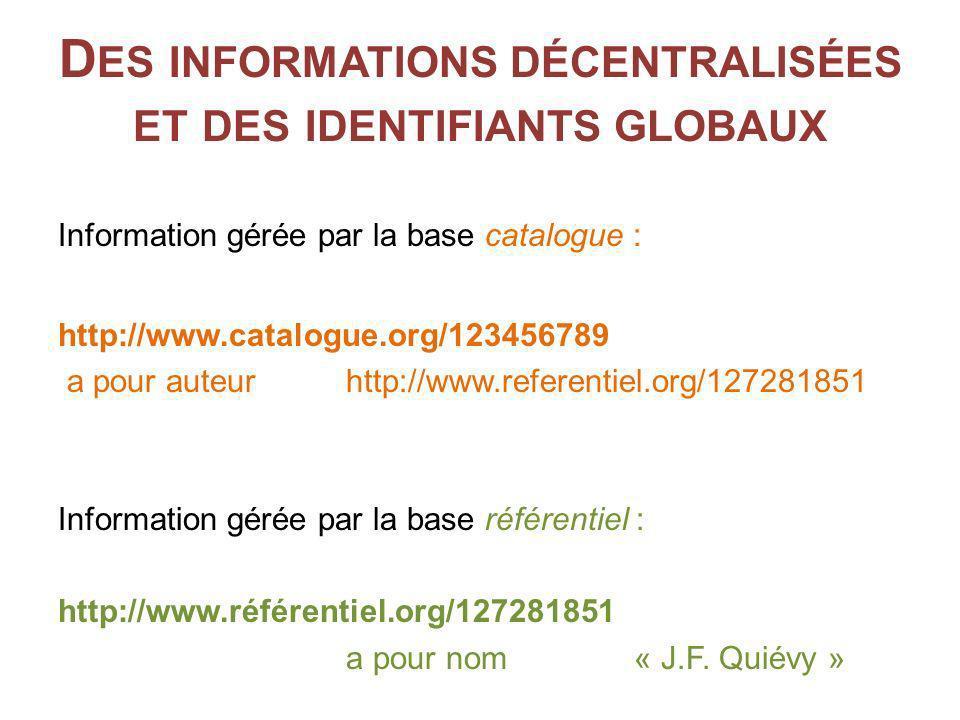 D ES INFORMATIONS DÉCENTRALISÉES ET DES IDENTIFIANTS GLOBAUX Information gérée par la base catalogue : http://www.catalogue.org/123456789 a pour auteu