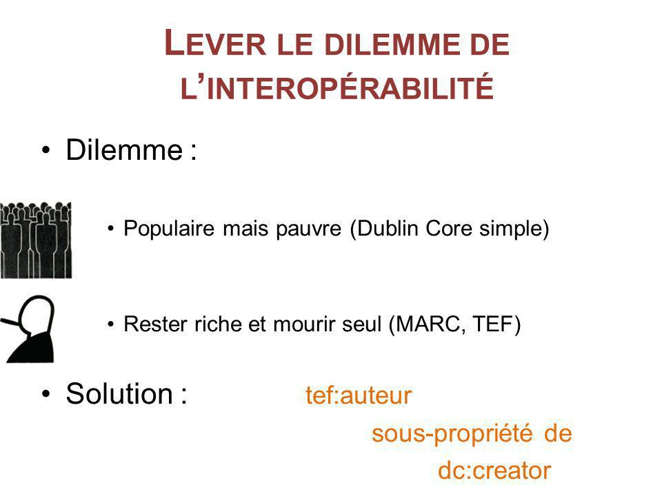 L EVER LE DILEMME DE L INTEROPÉRABILITÉ Dilemme : Populaire mais pauvre (Dublin Core simple) Rester riche et mourir seul (MARC, TEF) Solution : tef:au