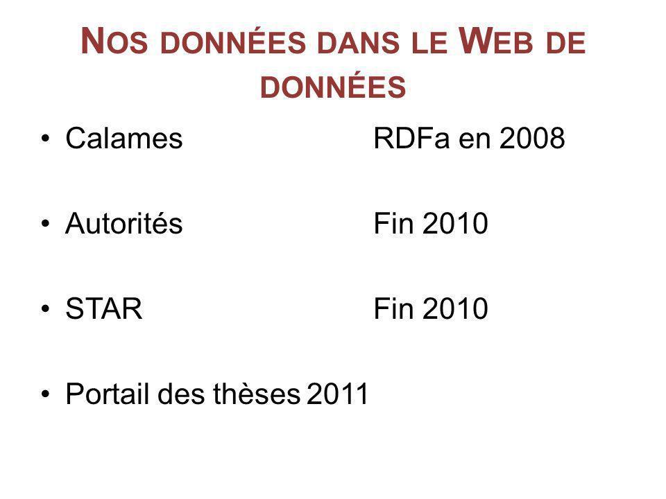 N OS DONNÉES DANS LE W EB DE DONNÉES CalamesRDFa en 2008 AutoritésFin 2010 STARFin 2010 Portail des thèses2011