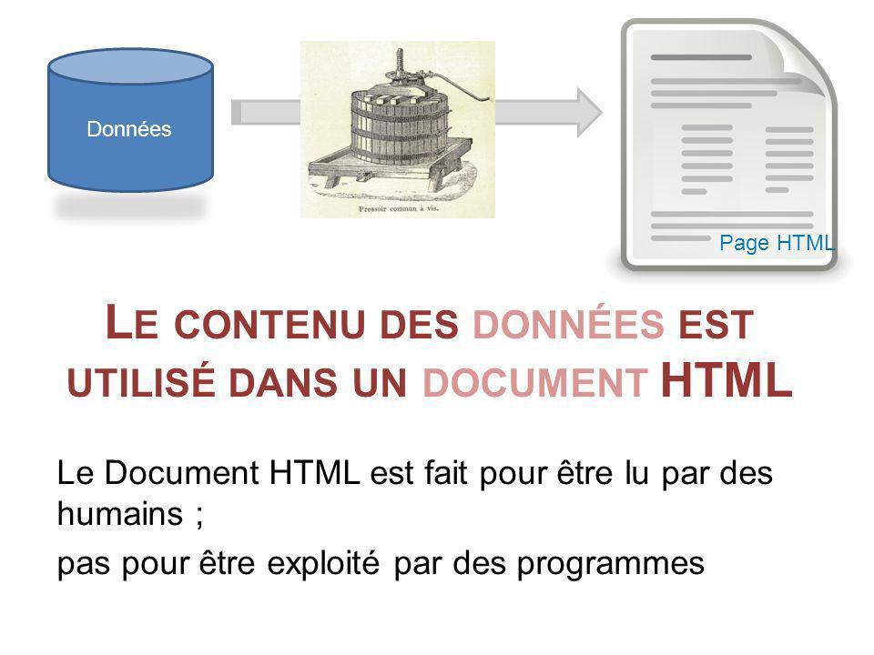 L E CONTENU DES DONNÉES EST UTILISÉ DANS UN DOCUMENT HTML Le Document HTML est fait pour être lu par des humains ; pas pour être exploité par des prog