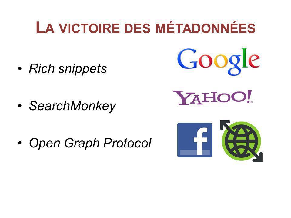 L A VICTOIRE DES MÉTADONNÉES Rich snippets SearchMonkey Open Graph Protocol
