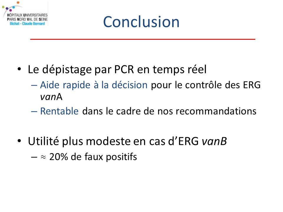 Conclusion Le dépistage par PCR en temps réel – Aide rapide à la décision pour le contrôle des ERG vanA – Rentable dans le cadre de nos recommandations Utilité plus modeste en cas dERG vanB – 20% de faux positifs
