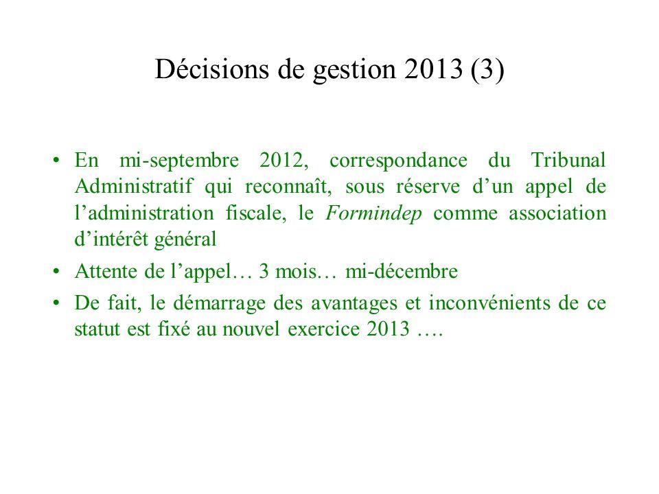 Décisions de gestion 2013 (3) En mi-septembre 2012, correspondance du Tribunal Administratif qui reconnaît, sous réserve dun appel de ladministration