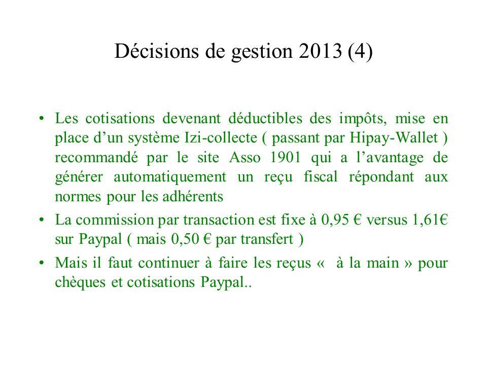 Décisions de gestion 2013 (4) Les cotisations devenant déductibles des impôts, mise en place dun système Izi-collecte ( passant par Hipay-Wallet ) rec