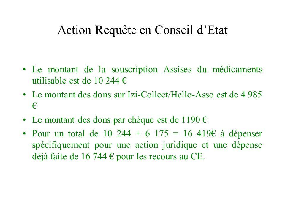 Action Requête en Conseil dEtat Le montant de la souscription Assises du médicaments utilisable est de 10 244 Le montant des dons sur Izi-Collect/Hell