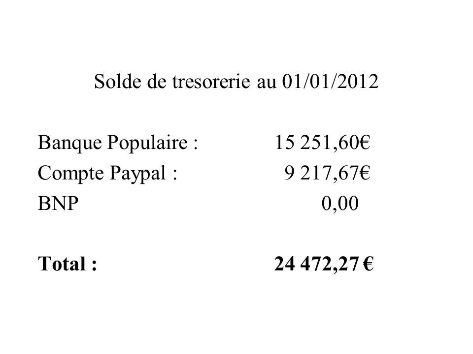 Solde de tresorerie au 01/01/2012 Banque Populaire : 15 251,60 Compte Paypal : 9 217,67 BNP0,00 Total : 24 472,27
