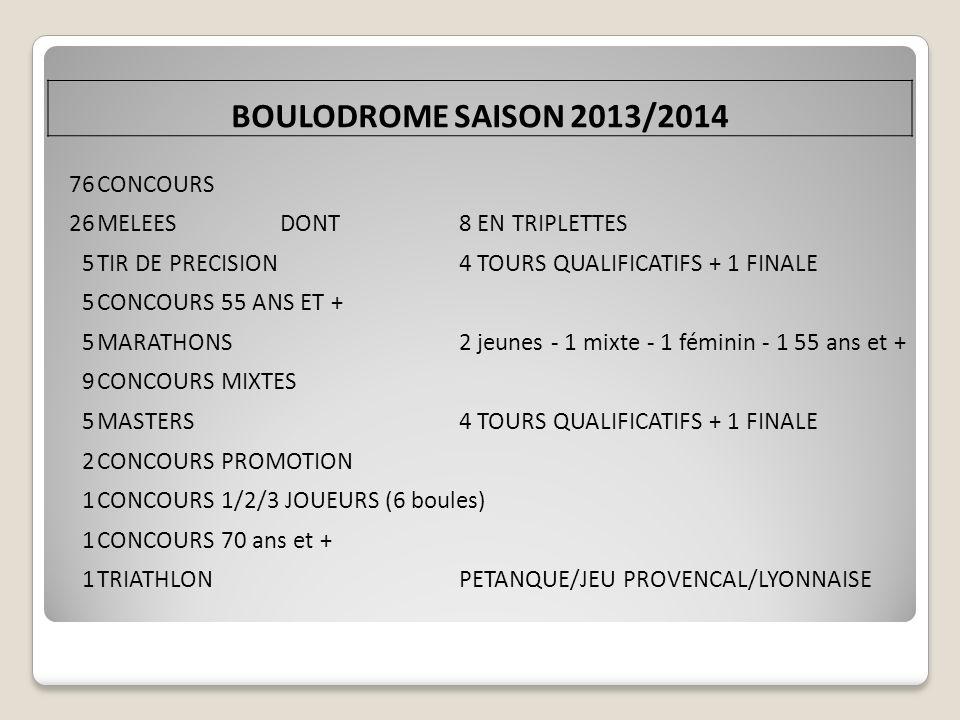 BOULODROME SAISON 2013/2014 76CONCOURS 26MELEESDONT8 EN TRIPLETTES 5TIR DE PRECISION4 TOURS QUALIFICATIFS + 1 FINALE 5CONCOURS 55 ANS ET + 5MARATHONS2