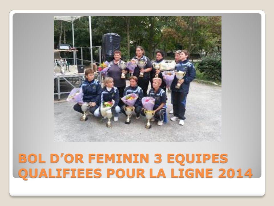 BOL DOR FEMININ 3 EQUIPES QUALIFIEES POUR LA LIGNE 2014