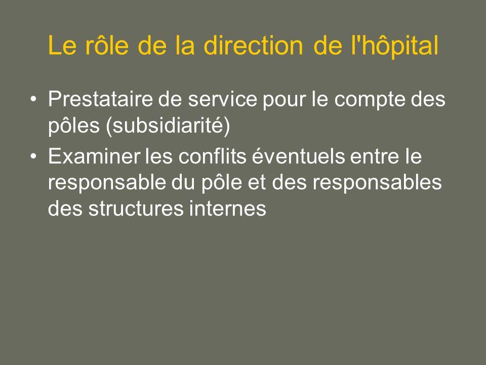 Le rôle de la direction de l hôpital Prestataire de service pour le compte des pôles (subsidiarité) Examiner les conflits éventuels entre le responsable du pôle et des responsables des structures internes