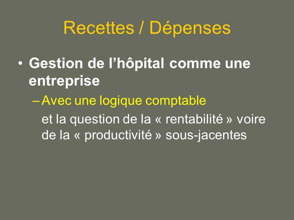 Recettes / Dépenses Gestion de lhôpital comme une entreprise –Avec une logique comptable et la question de la « rentabilité » voire de la « productivité » sous-jacentes