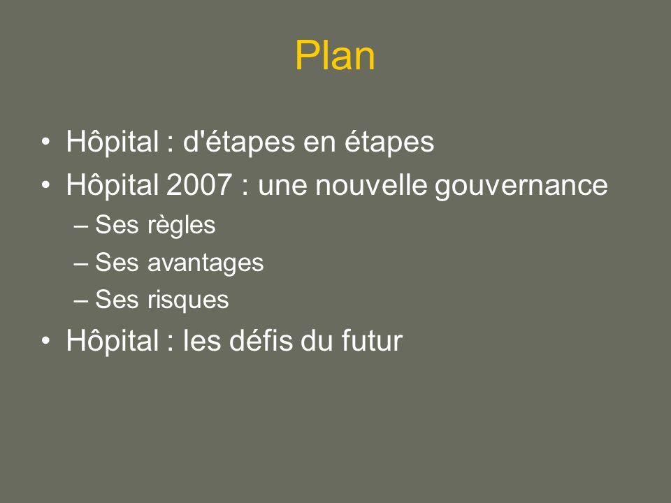Plan Hôpital : d étapes en étapes Hôpital 2007 : une nouvelle gouvernance –Ses règles –Ses avantages –Ses risques Hôpital : les défis du futur