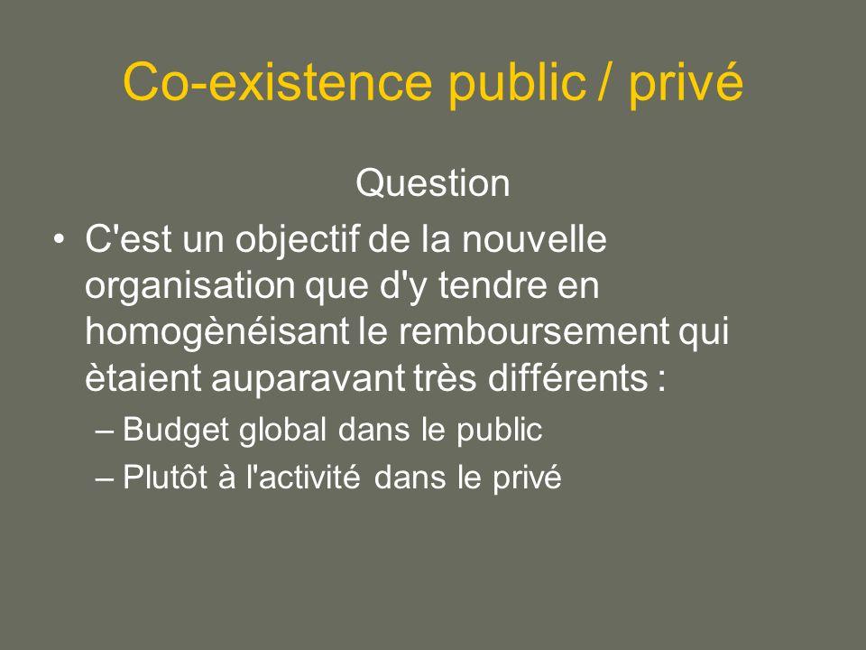 Co-existence public / privé Question C est un objectif de la nouvelle organisation que d y tendre en homogènéisant le remboursement qui ètaient auparavant très différents : –Budget global dans le public –Plutôt à l activité dans le privé