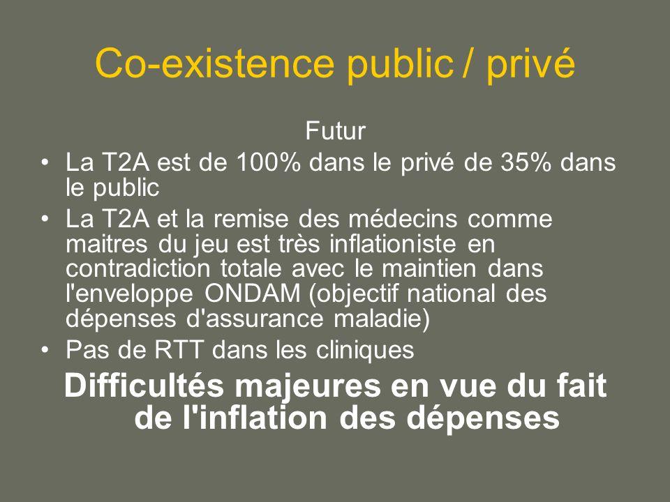 Co-existence public / privé Futur La T2A est de 100% dans le privé de 35% dans le public La T2A et la remise des médecins comme maitres du jeu est très inflationiste en contradiction totale avec le maintien dans l enveloppe ONDAM (objectif national des dépenses d assurance maladie) Pas de RTT dans les cliniques Difficultés majeures en vue du fait de l inflation des dépenses