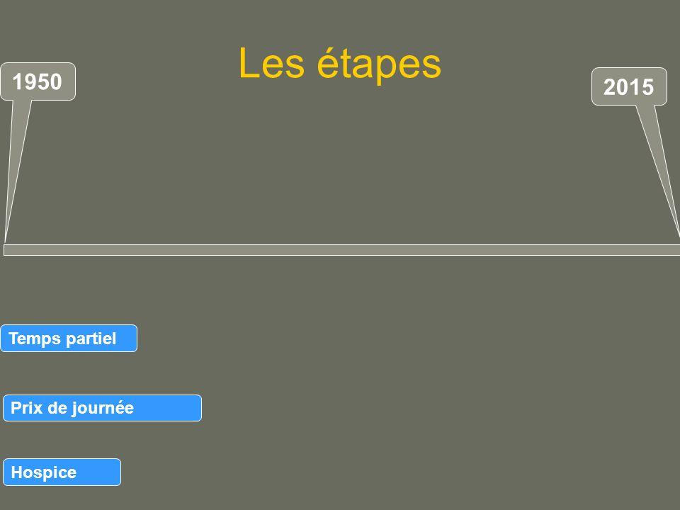 Les étapes 2015 Temps partiel Hospice 1950 Prix de journée