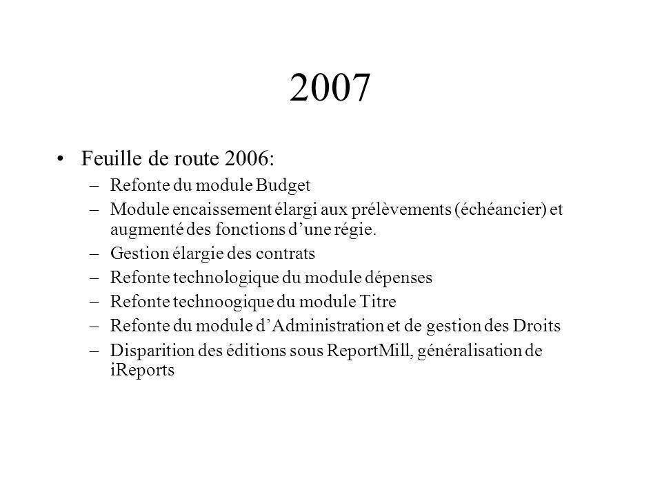 2007 Feuille de route 2006: –Refonte du module Budget –Module encaissement élargi aux prélèvements (échéancier) et augmenté des fonctions dune régie.