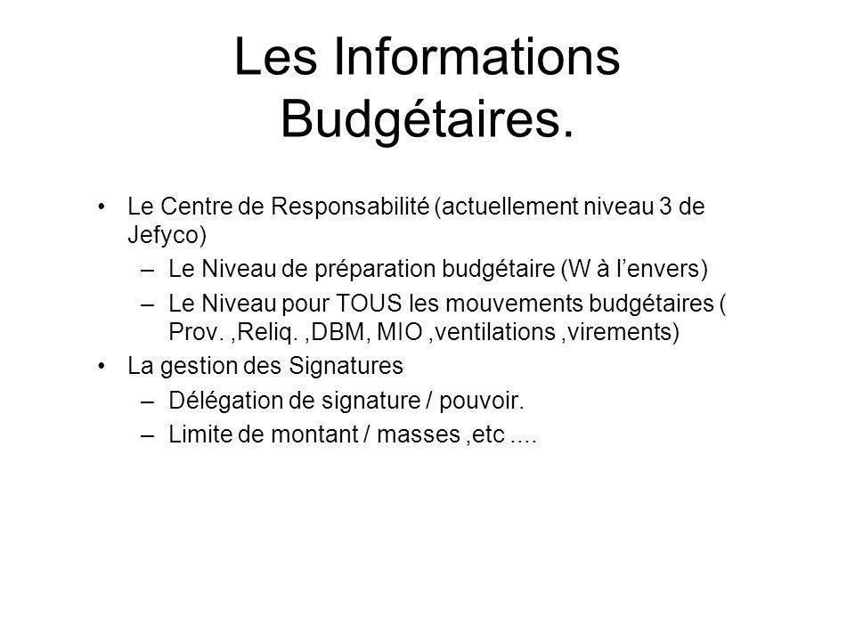 Les Informations Budgétaires. Le Centre de Responsabilité (actuellement niveau 3 de Jefyco) –Le Niveau de préparation budgétaire (W à lenvers) –Le Niv