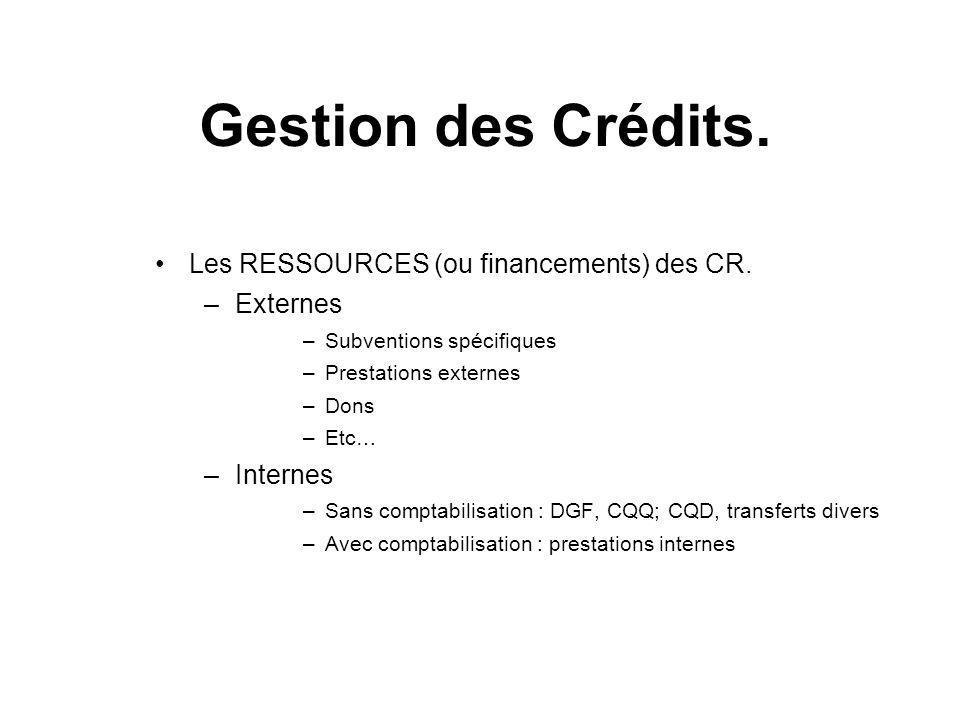 Gestion des Crédits. Les RESSOURCES (ou financements) des CR. –Externes –Subventions spécifiques –Prestations externes –Dons –Etc… –Internes –Sans com
