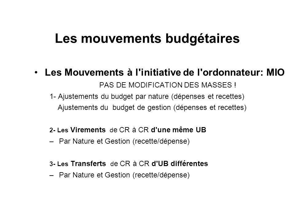 Les mouvements budgétaires Les Mouvements à l'initiative de l'ordonnateur: MIO PAS DE MODIFICATION DES MASSES ! 1- Ajustements du budget par nature (d