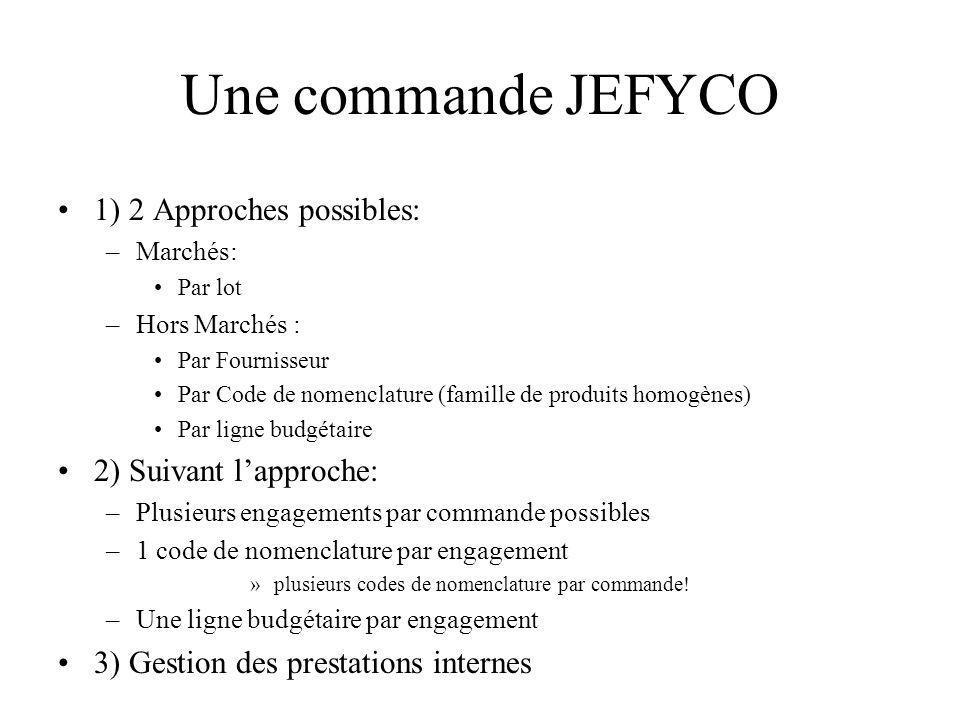 Une commande JEFYCO 1) 2 Approches possibles: –Marchés: Par lot –Hors Marchés : Par Fournisseur Par Code de nomenclature (famille de produits homogène