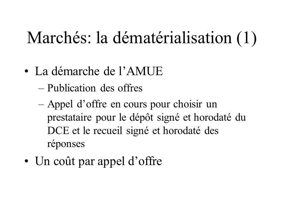 Marchés: la dématérialisation (1) La démarche de lAMUE –Publication des offres –Appel doffre en cours pour choisir un prestataire pour le dépôt signé