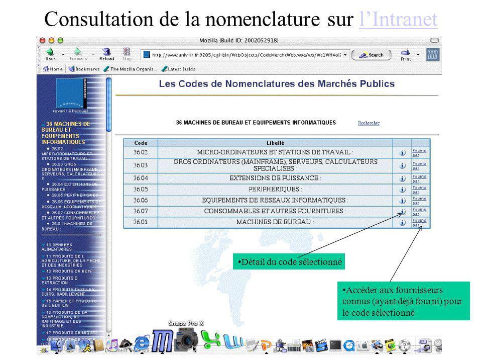 Consultation de la nomenclature sur lIntranetlIntranet Accéder aux fournisseurs connus (ayant déjà fourni) pour le code sélectionné Détail du code sél