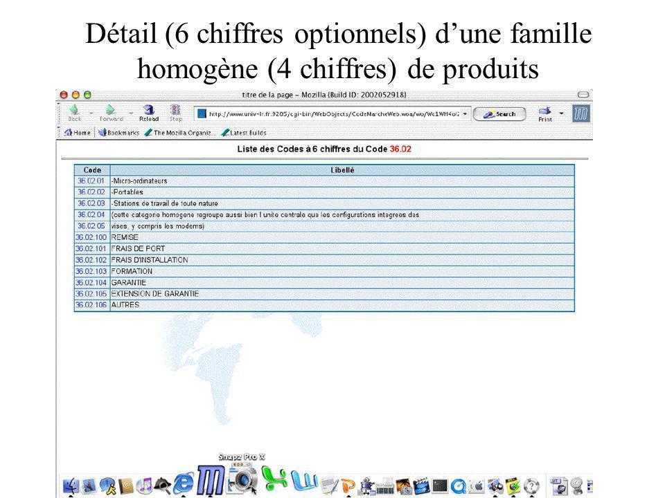 Détail (6 chiffres optionnels) dune famille homogène (4 chiffres) de produits
