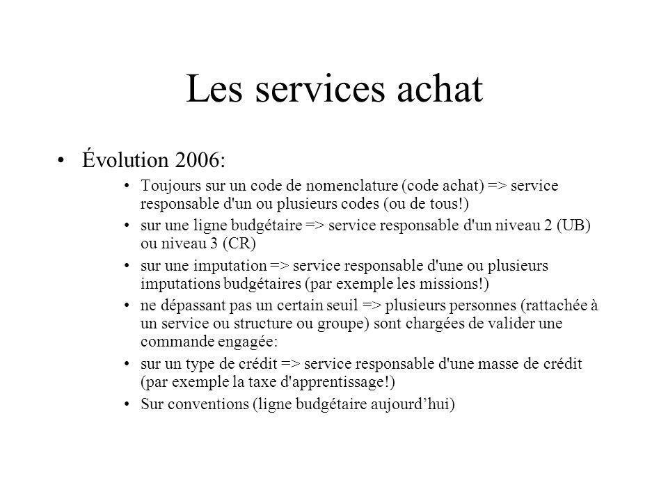Les services achat Évolution 2006: Toujours sur un code de nomenclature (code achat) => service responsable d'un ou plusieurs codes (ou de tous!) sur