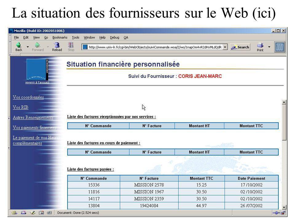 La situation des fournisseurs sur le Web (ici)