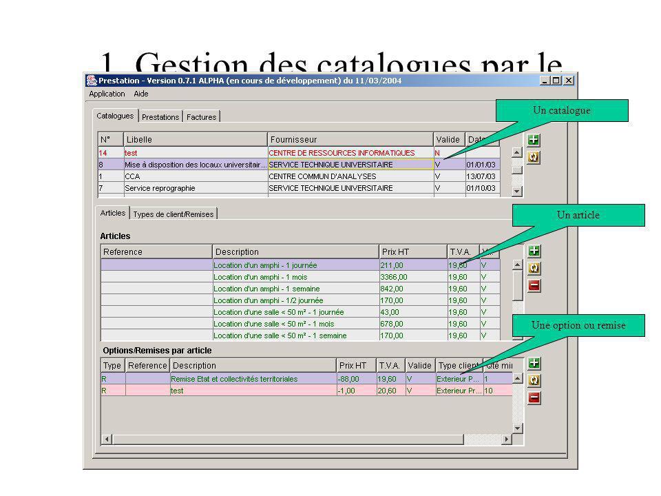 1. Gestion des catalogues par le prestataire Un catalogue Un article Une option ou remise