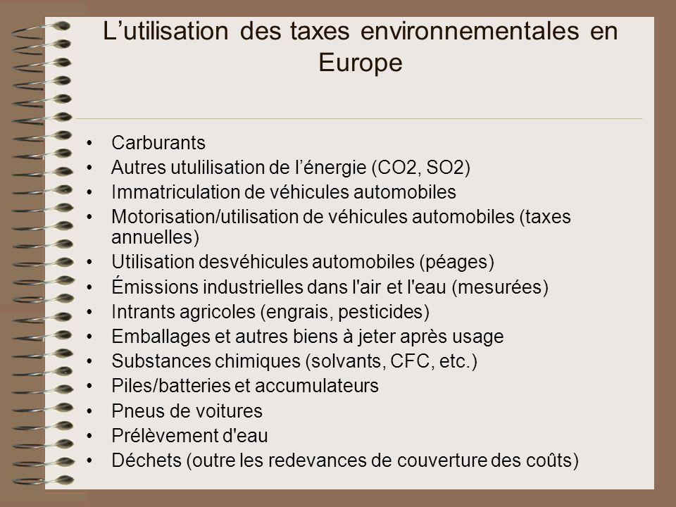 Lutilisation des taxes environnementales en Europe Carburants Autres utulilisation de lénergie (CO2, SO2) Immatriculation de véhicules automobiles Motorisation/utilisation de véhicules automobiles (taxes annuelles) Utilisation desvéhicules automobiles (péages) Émissions industrielles dans l air et l eau (mesurées) Intrants agricoles (engrais, pesticides) Emballages et autres biens à jeter après usage Substances chimiques (solvants, CFC, etc.) Piles/batteries et accumulateurs Pneus de voitures Prélèvement d eau Déchets (outre les redevances de couverture des coûts)