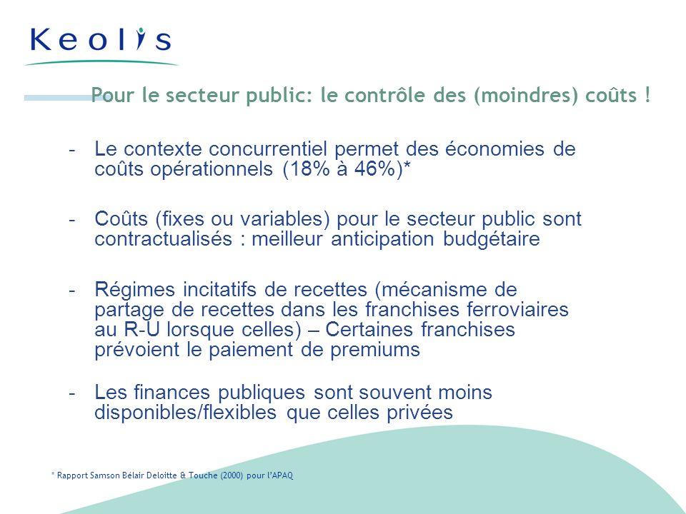 Pour le secteur public: le contrôle des (moindres) coûts .