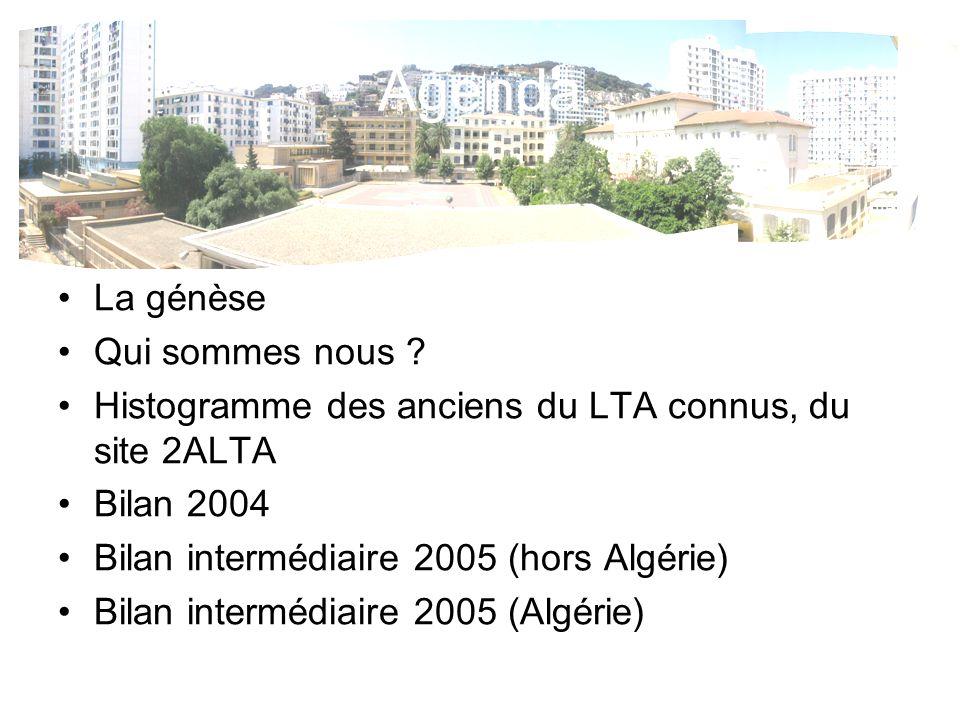Agenda La génèse Qui sommes nous .