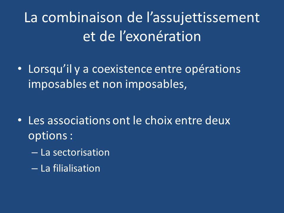 La combinaison de lassujettissement et de lexonération Lorsquil y a coexistence entre opérations imposables et non imposables, Les associations ont le