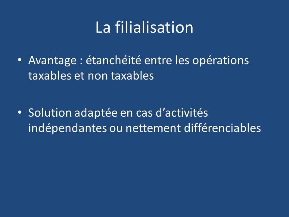La filialisation Avantage : étanchéité entre les opérations taxables et non taxables Solution adaptée en cas dactivités indépendantes ou nettement dif