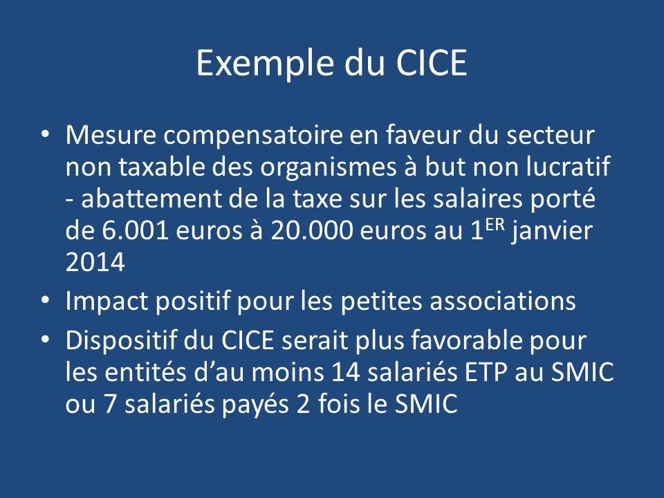 Exemple du CICE Mesure compensatoire en faveur du secteur non taxable des organismes à but non lucratif - abattement de la taxe sur les salaires porté