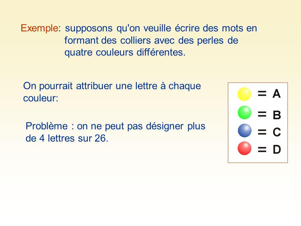 Exemple: supposons qu'on veuille écrire des mots en formant des colliers avec des perles de quatre couleurs différentes. On pourrait attribuer une let