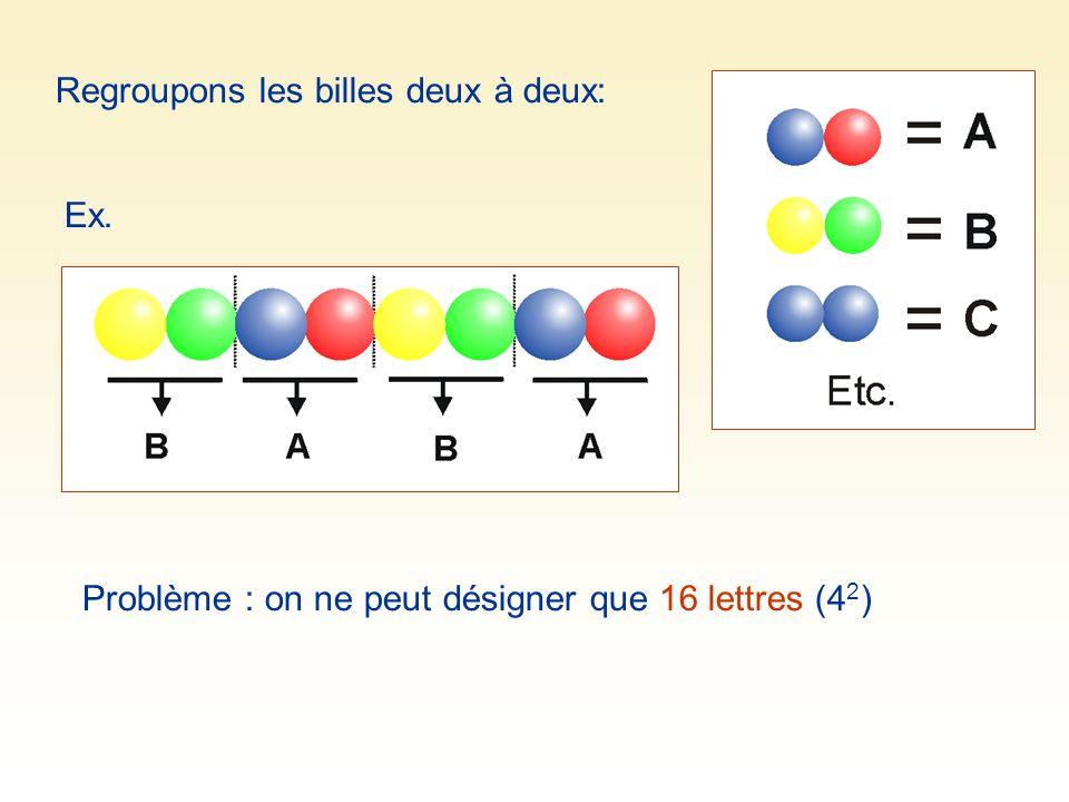 Regroupons les billes deux à deux: Ex. Problème : on ne peut désigner que 16 lettres (4 2 )