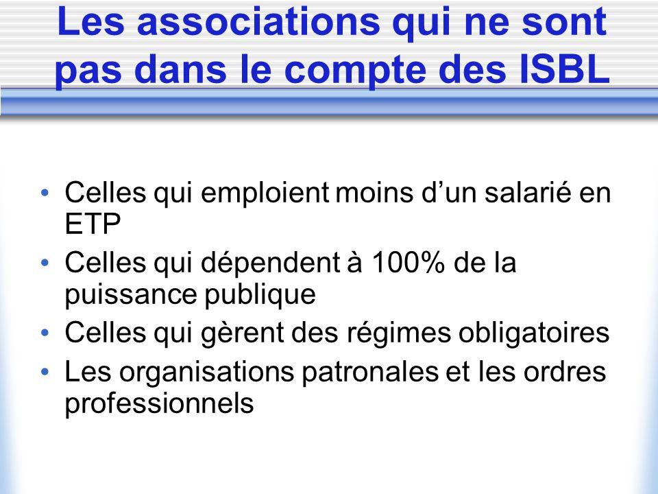 Les associations qui ne sont pas dans le compte des ISBL Celles qui emploient moins dun salarié en ETP Celles qui dépendent à 100% de la puissance publique Celles qui gèrent des régimes obligatoires Les organisations patronales et les ordres professionnels