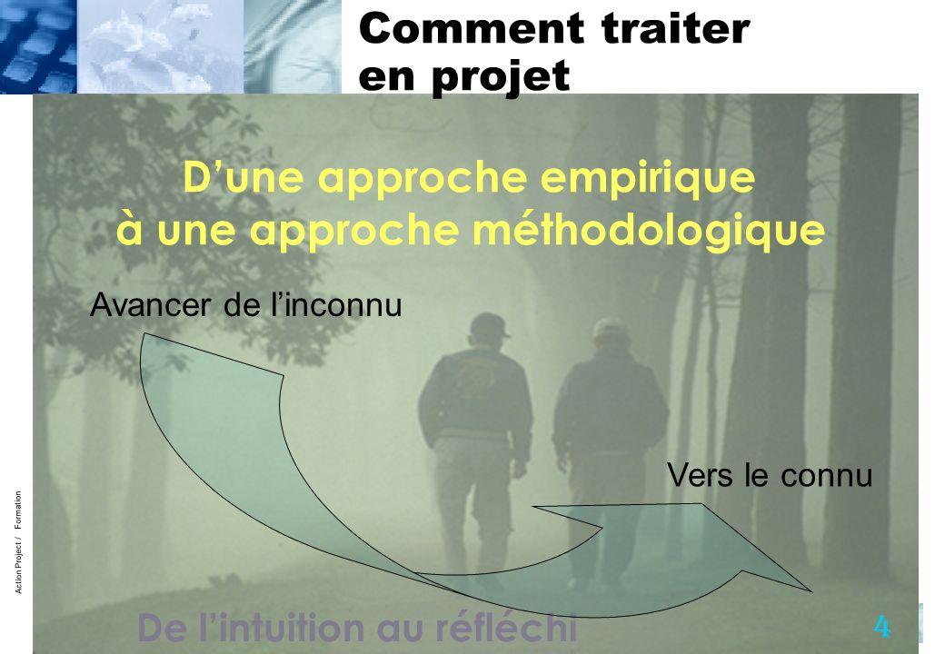 Action Project / Formation 10 Dune approche empirique à une approche méthodologique De lintuition au réfléchi Comment traiter en projet Avancer de linconnu Vers le connu 4