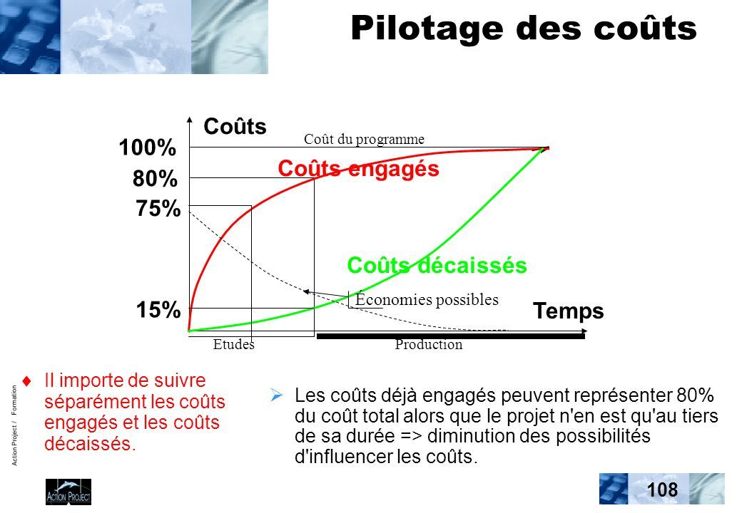 Action Project / Formation 108 Pilotage des coûts Il importe de suivre séparément les coûts engagés et les coûts décaissés. Les coûts déjà engagés peu