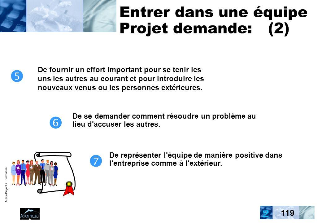 Action Project / Formation 119 Entrer dans une équipe Projet demande: (2) De fournir un effort important pour se tenir les uns les autres au courant et pour introduire les nouveaux venus ou les personnes extérieures.