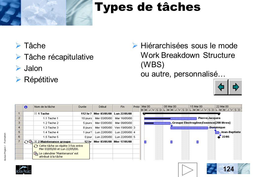 Action Project / Formation 124 Types de tâches Tâche Tâche récapitulative Jalon Répétitive Hiérarchisées sous le mode Work Breakdown Structure (WBS) ou autre, personnalisé…