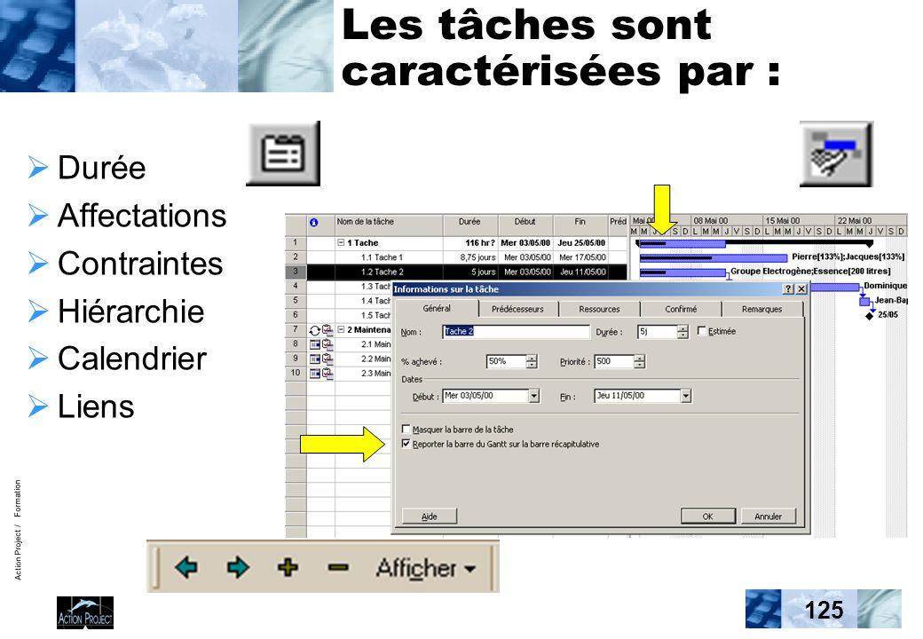 Action Project / Formation 125 Les tâches sont caractérisées par : Durée Affectations Contraintes Hiérarchie Calendrier Liens
